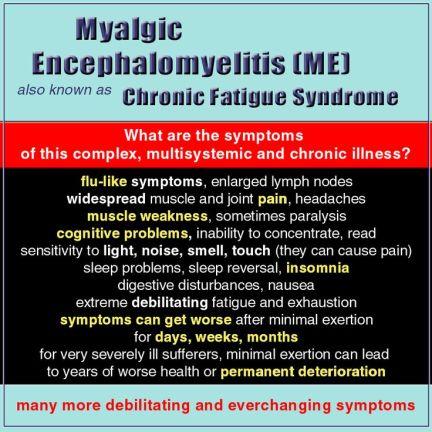 4a3c3169eab65c06176f241eee54ab45--chronic-illness-chronic-pain